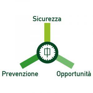 TuttoAmbiente - Green Compliance - Sicurezza - Prevenzione - Opportunità