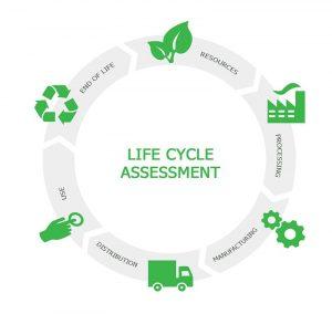 Grafico di un Life Cycle Assessment